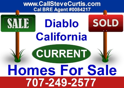 Homes for sale in Diablo, Ca